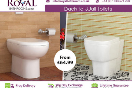Back to Wall Toilets Infographic
