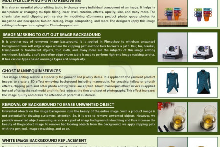 Background removal services at Vector Design us, Inc Infographic