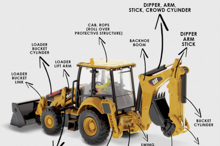Backhoe for sale Infographic
