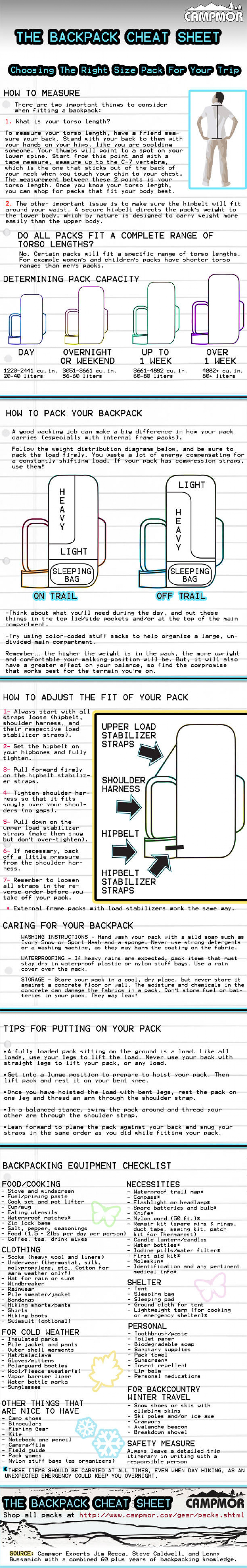 Backpack Cheat Sheet Infographic