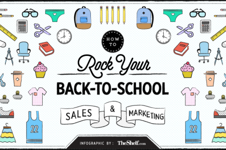 Back-to-school Sales and Marketing Infographic