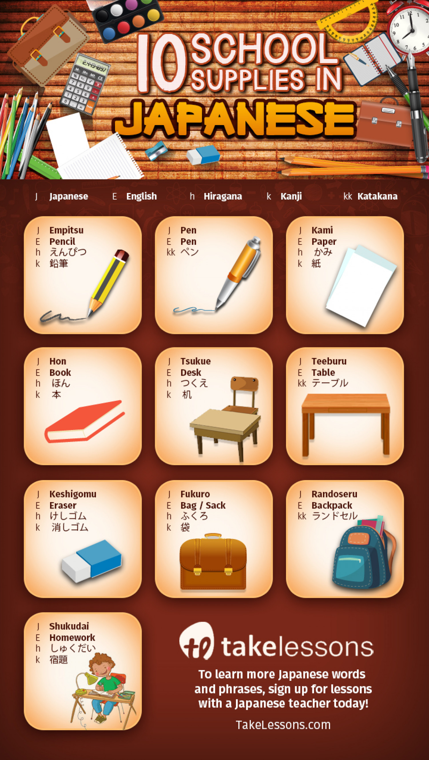 Back-To-School Vocabulary: School Supplies in Japanese Infographic