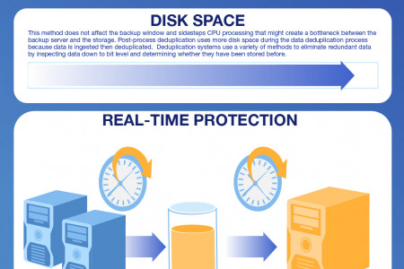 Backup Window Elimination Infographic