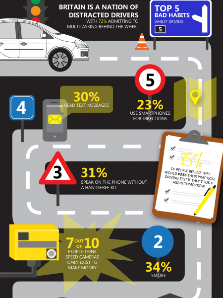 Multitasking Motorists - Bad Habits Behind the Wheel Infographic