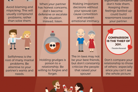 Bad Habits to Avoid in a Relationship Infographic