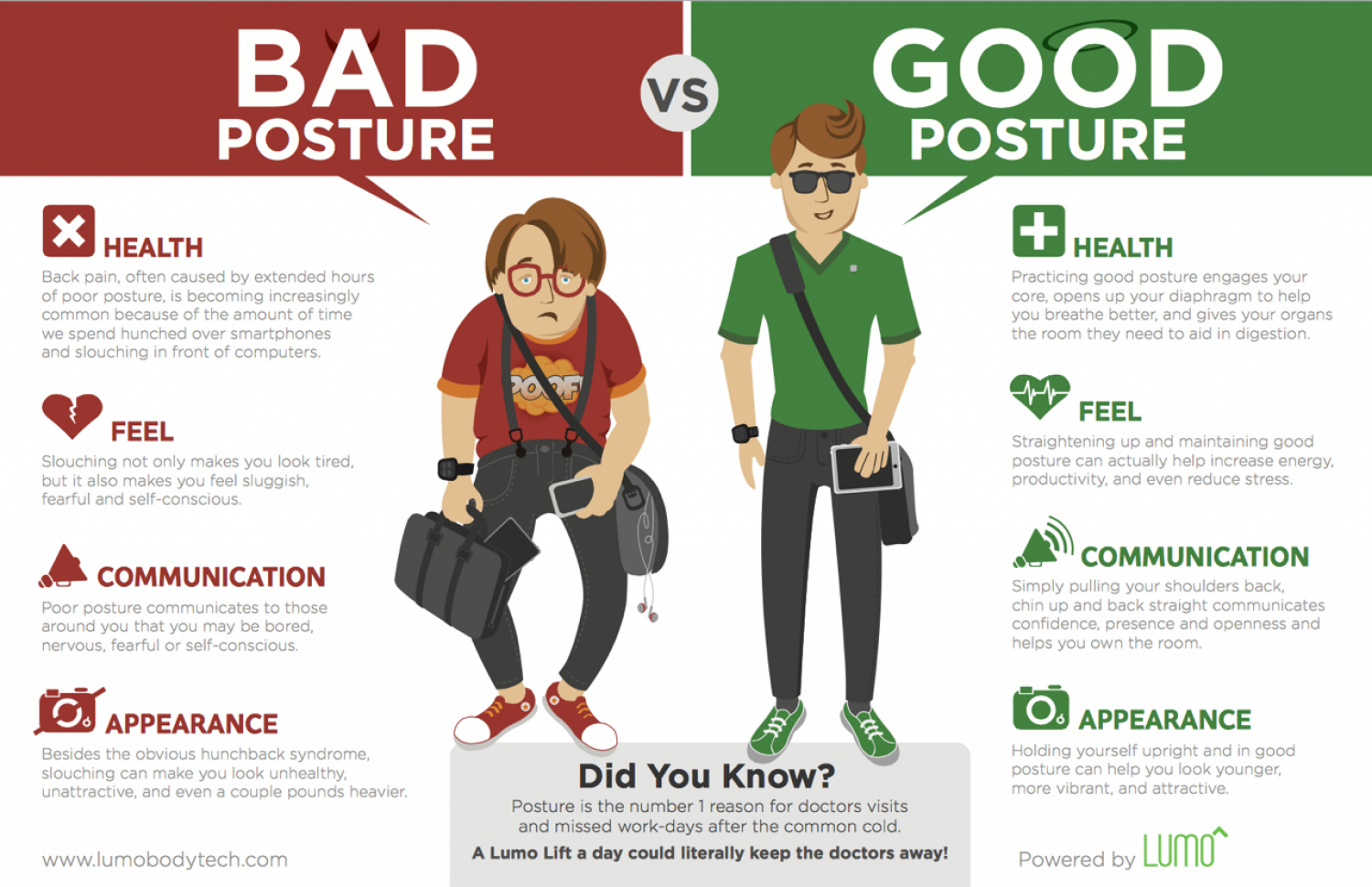 How to keep the correct posture