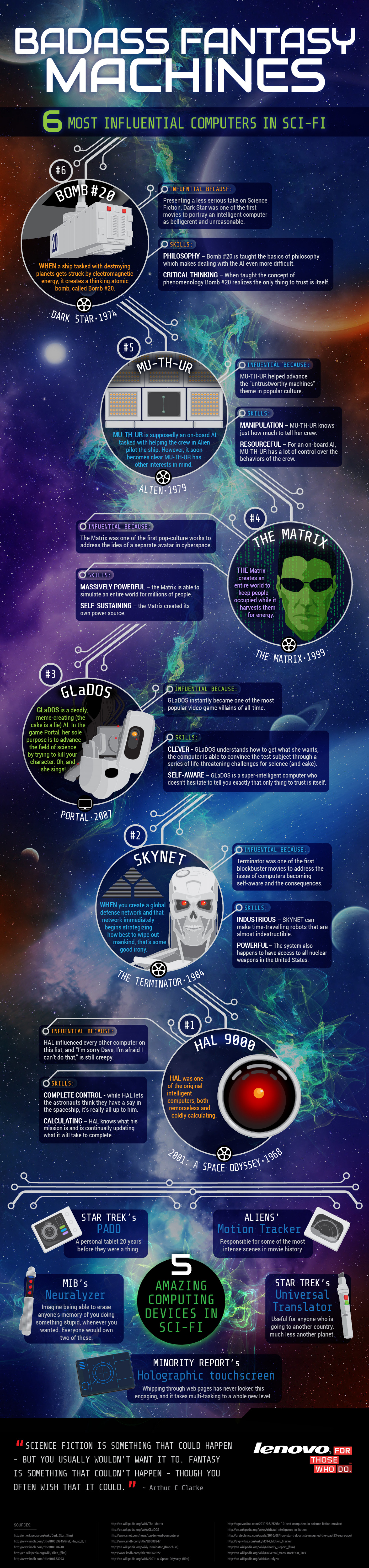 Badass Fantasy Machines: 6 Most Influential Computers in Sci-Fi Infographic