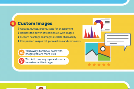 Badass Visual Marketing Thumbstoppers For Your Social Media in 2017  Infographic