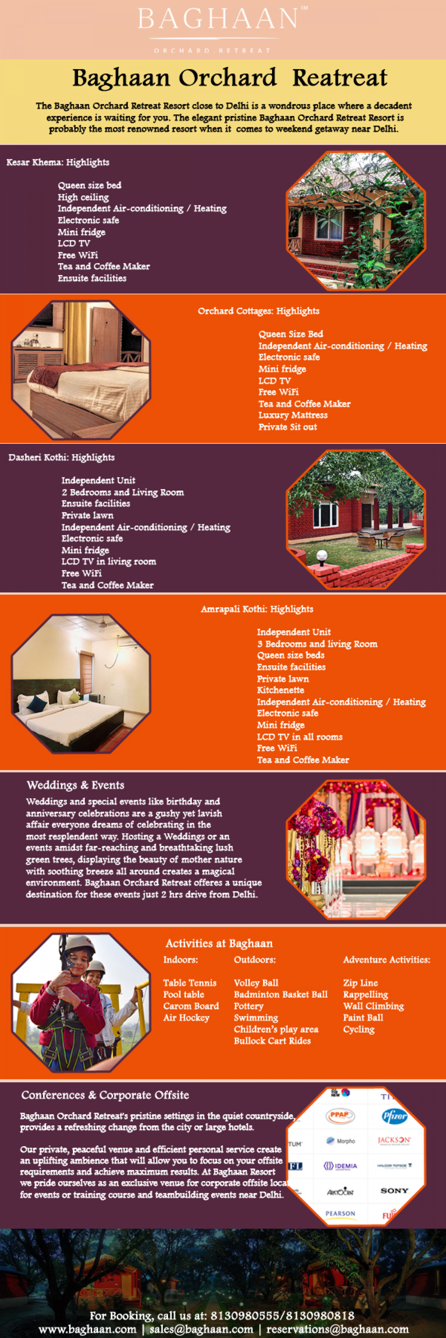 Baghaan Orchard Retreat - Unique Destination for Anniversary & Birthday Party – Weekend Gateway  Infographic