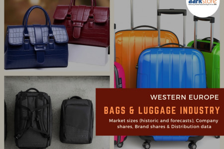 Bags and Luggage industry trends in Western Europe Infographic