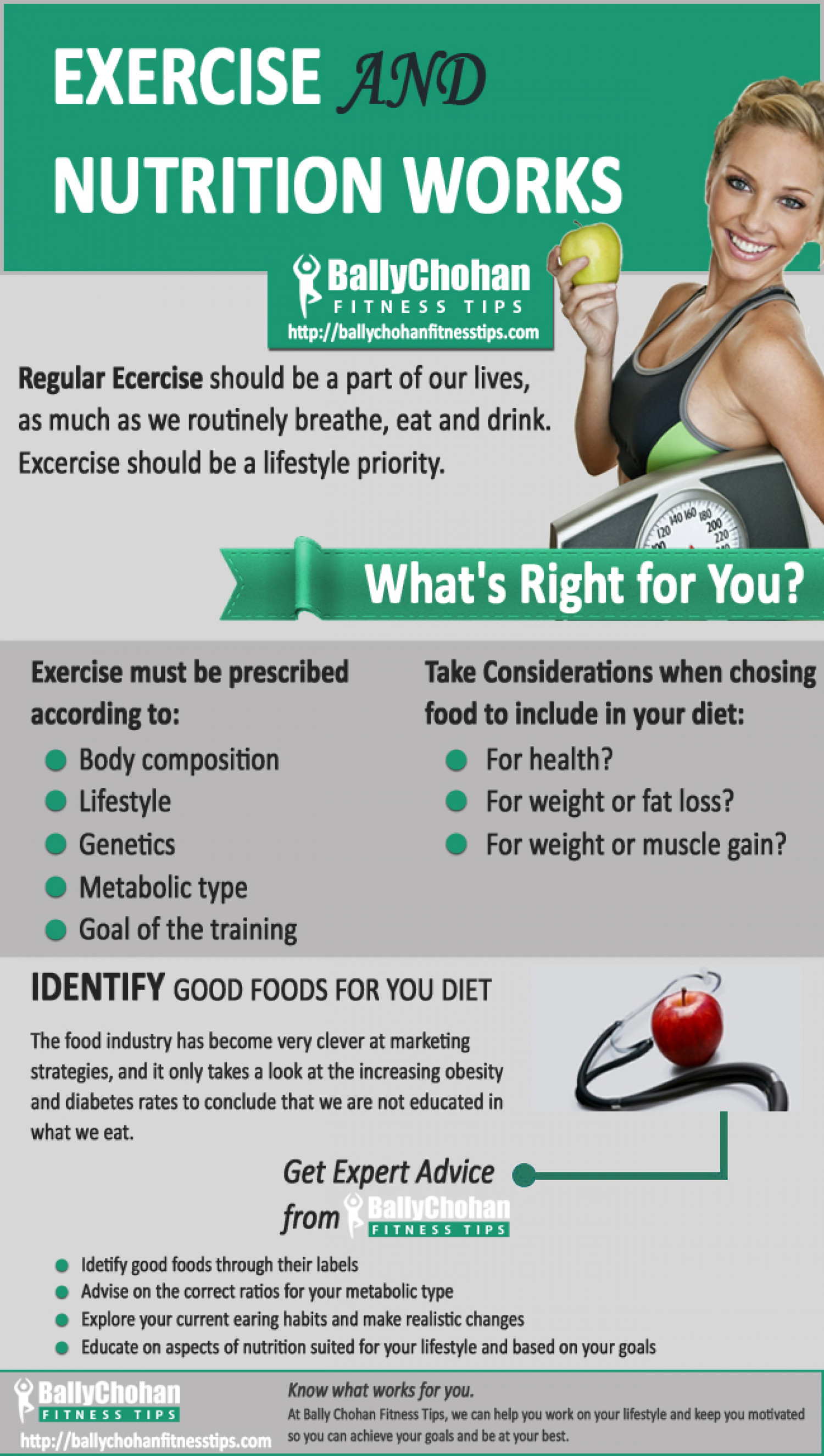 Bally Chohan Fitness Tips - Exercise and Nutrition Works Infographic