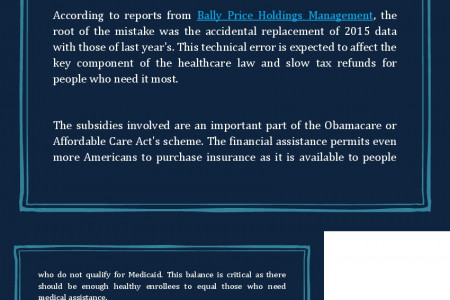 Bally Price Holdings Management: Tax glitch to affect 800,000 ACA consumers Infographic