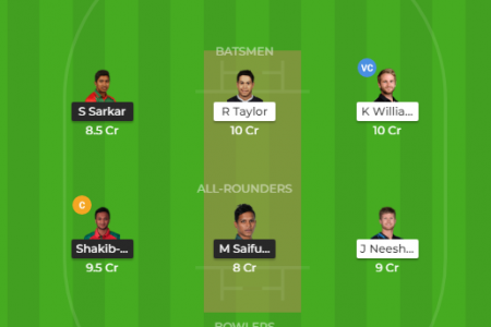 BANGLADESH VS NEW ZEALAND DREAM11 TEAM PREDICTION, BAN VS NZ FANTASY CRICKET TIPS Infographic