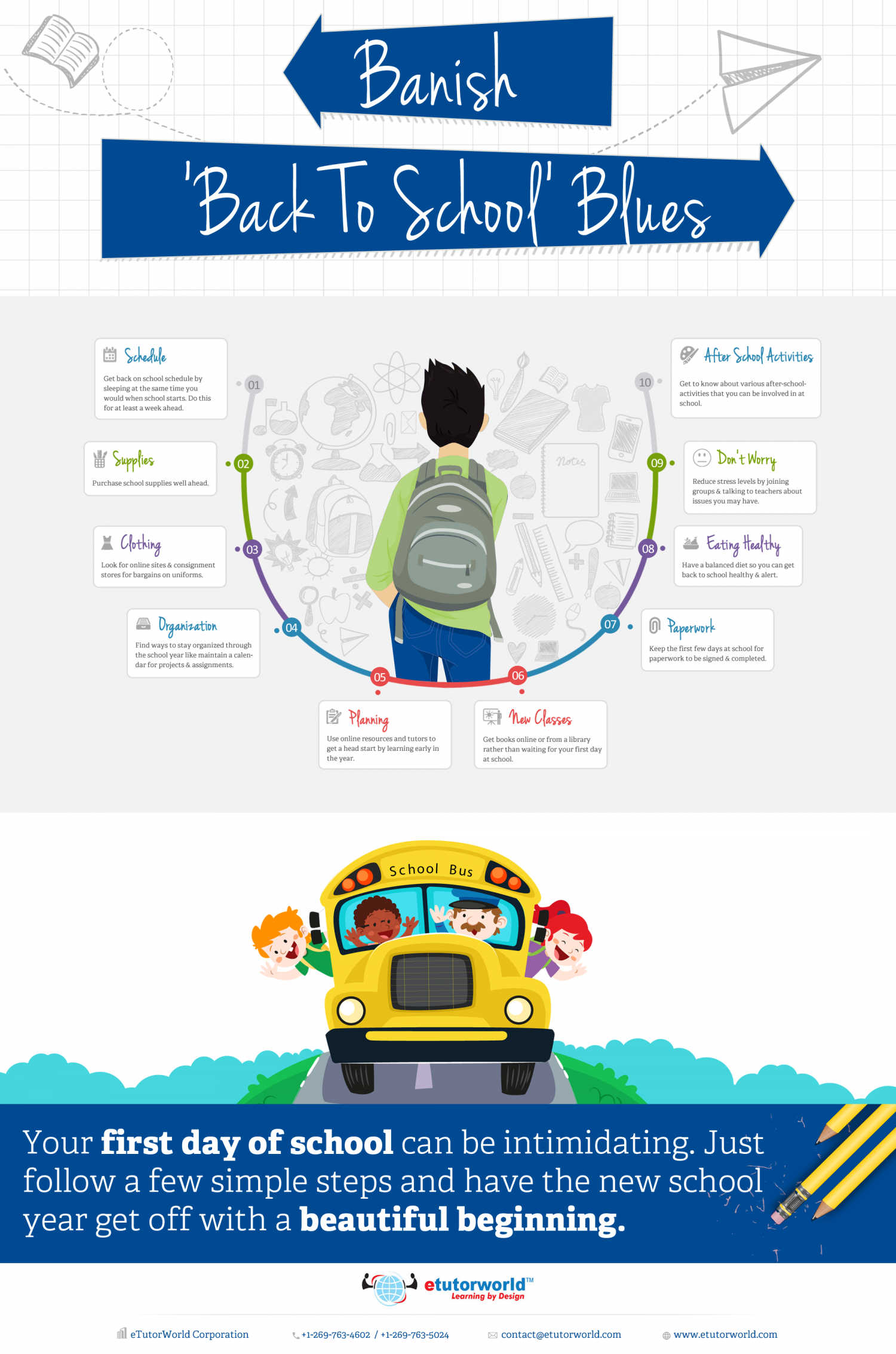 Banish 'Back To School' Blues Infographic