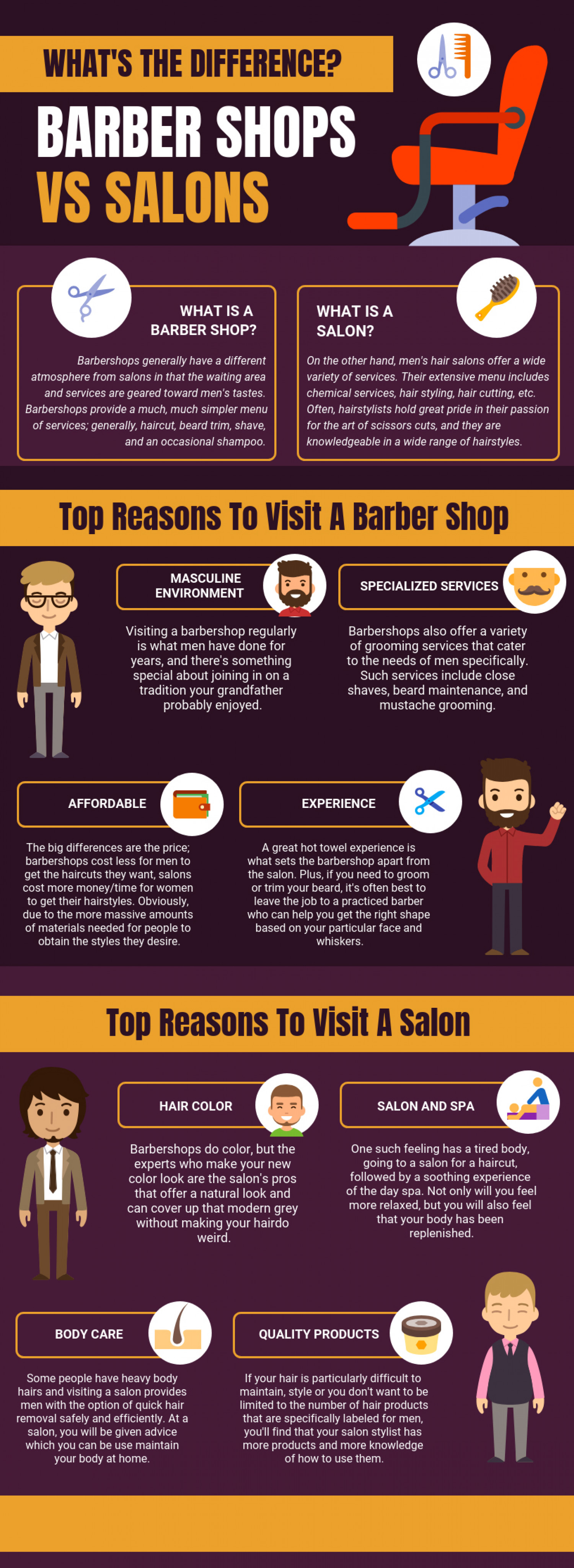 What's The Difference? Barber Shops vs Salons