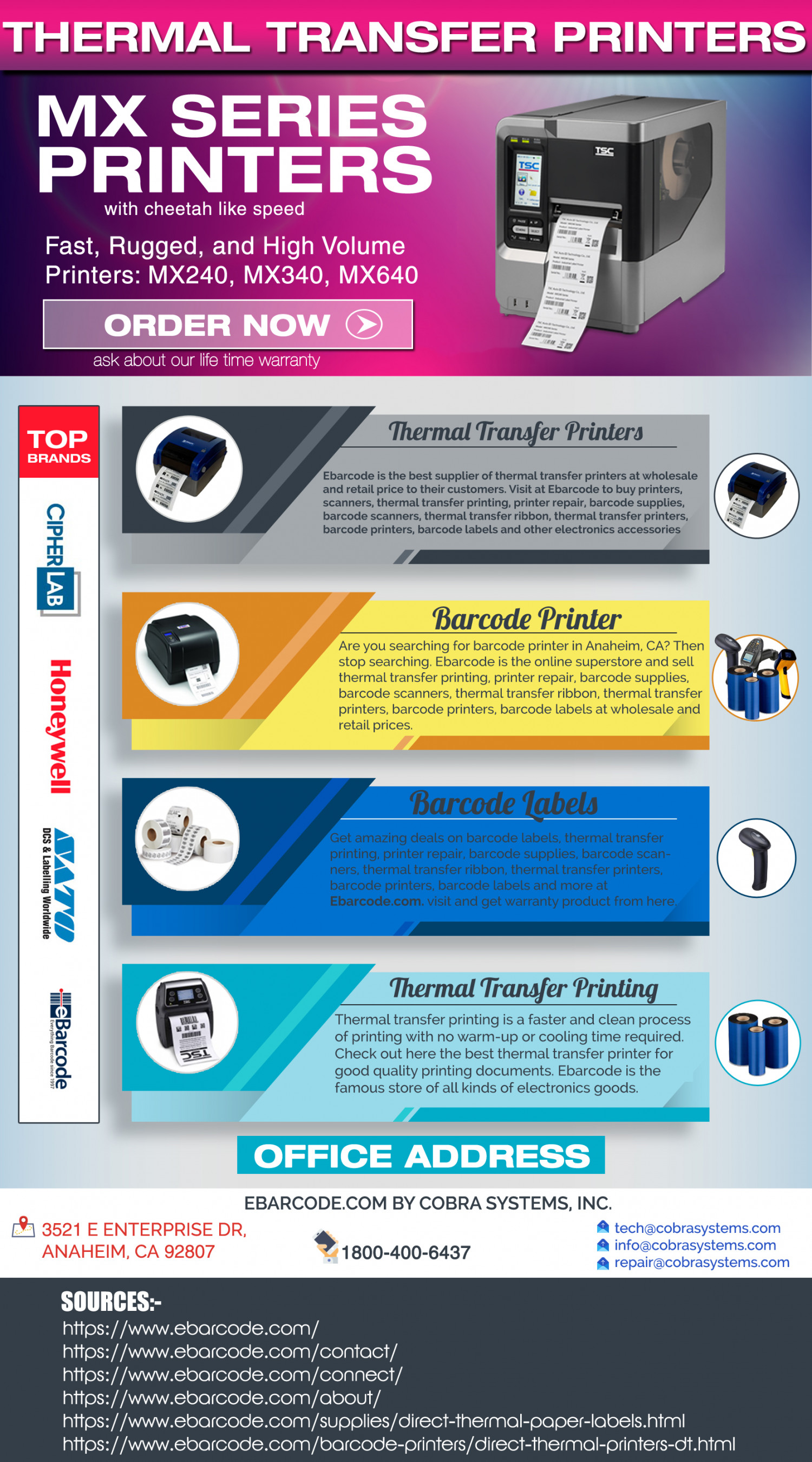 Barcode Printers Infographic