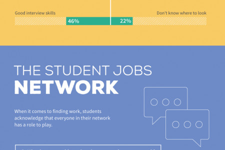 Barriers to Youth Employment Infographic