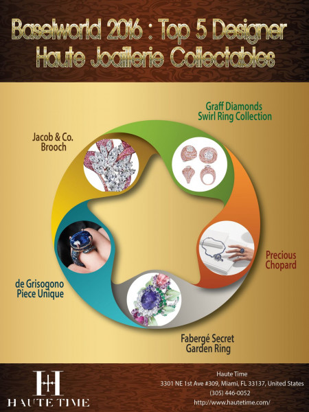 Baselworld 2016: Top 5 Designer Haute Joaillerie Collectables Infographic