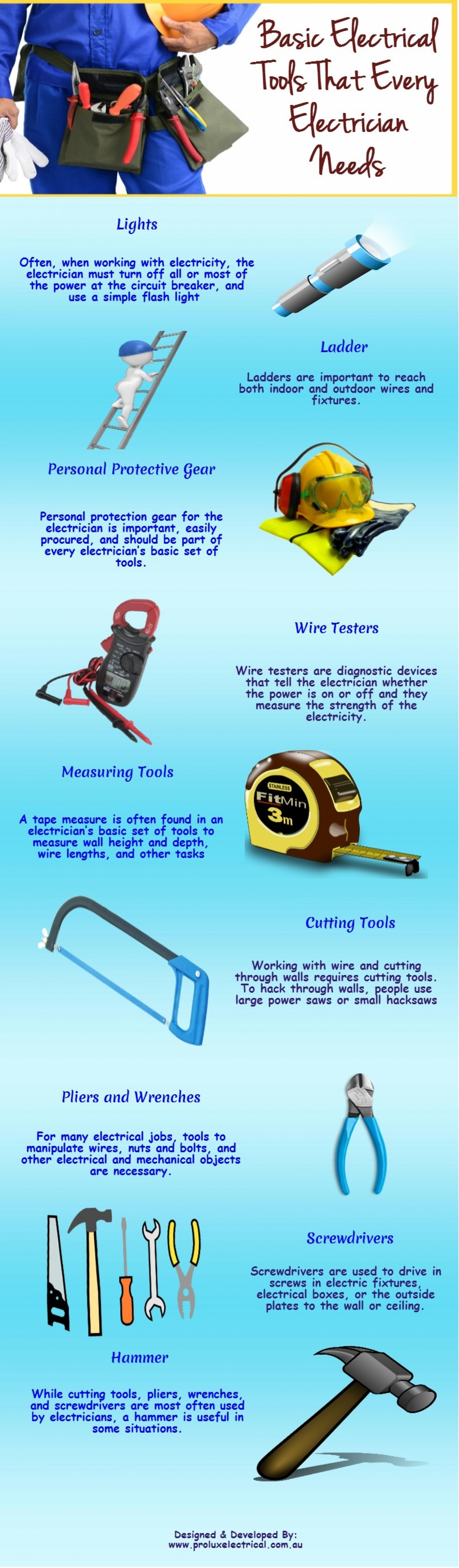 Basic Electrical Tools That Every Electrician Needs | Visual.ly