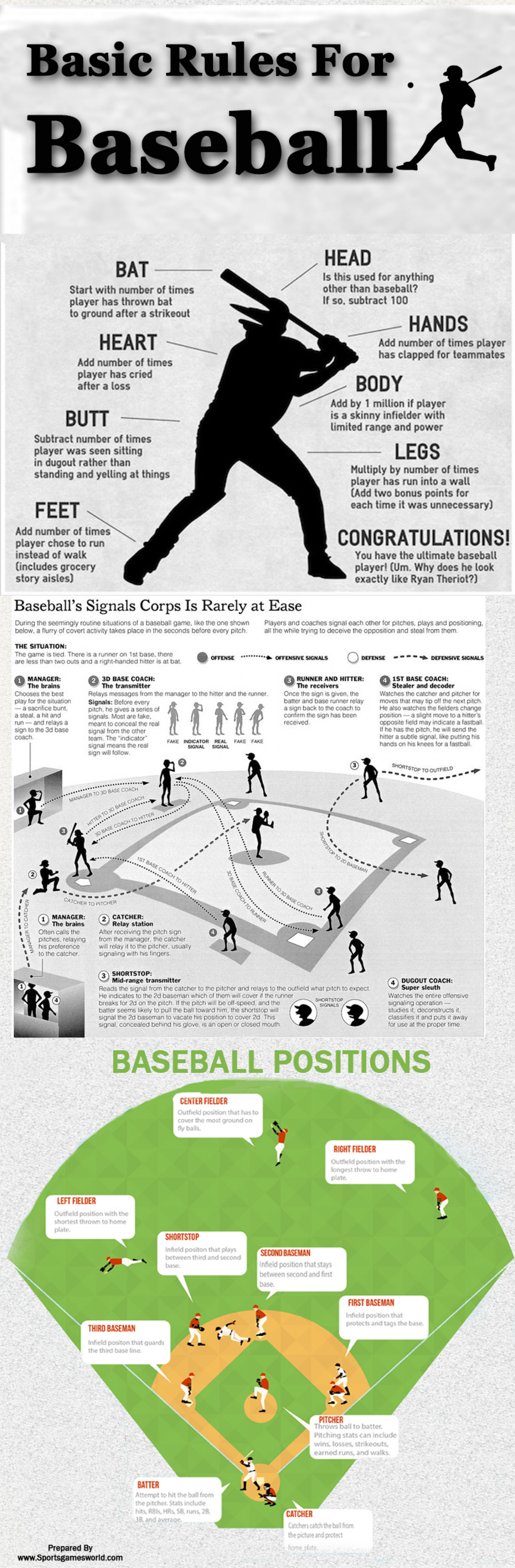 basic rules for baseball infographics infographic