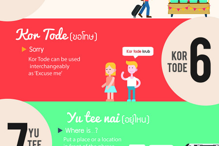 Basic Thai language: the only 12 words and phrases you need Infographic