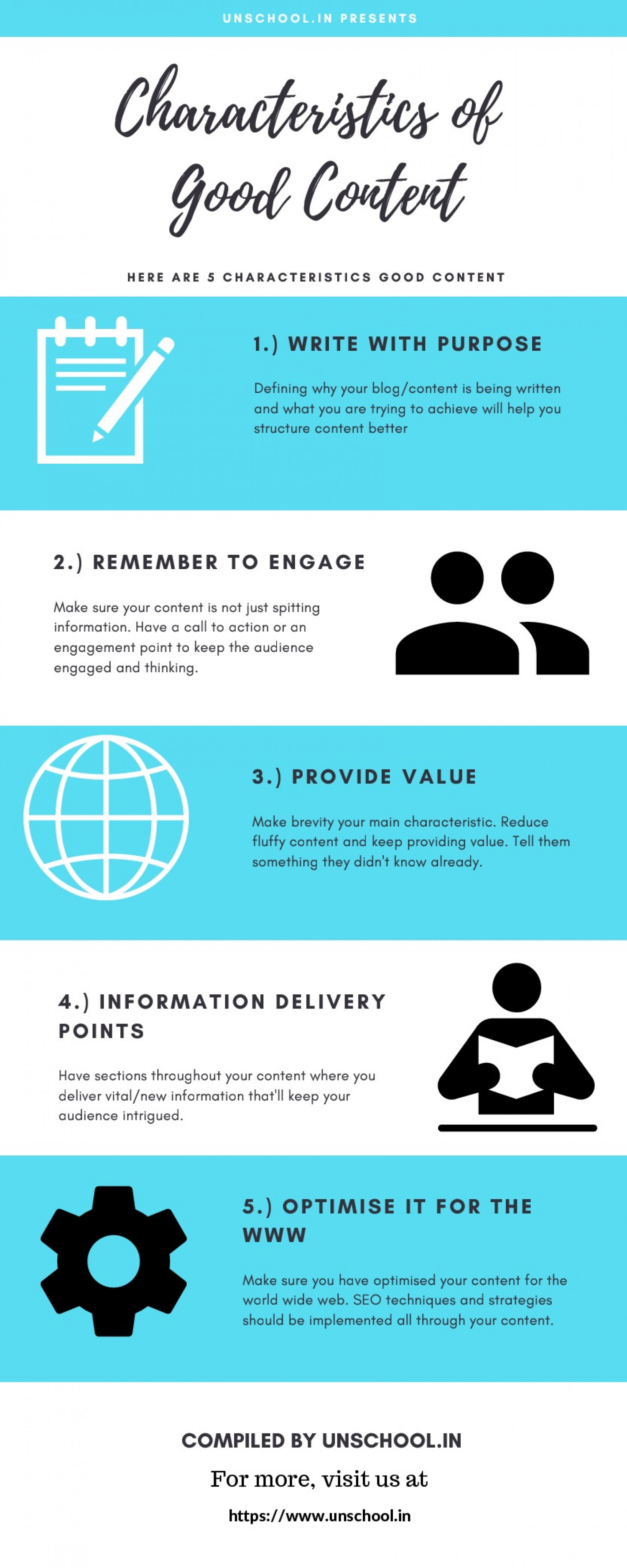 Basics of Content Writing  Infographic
