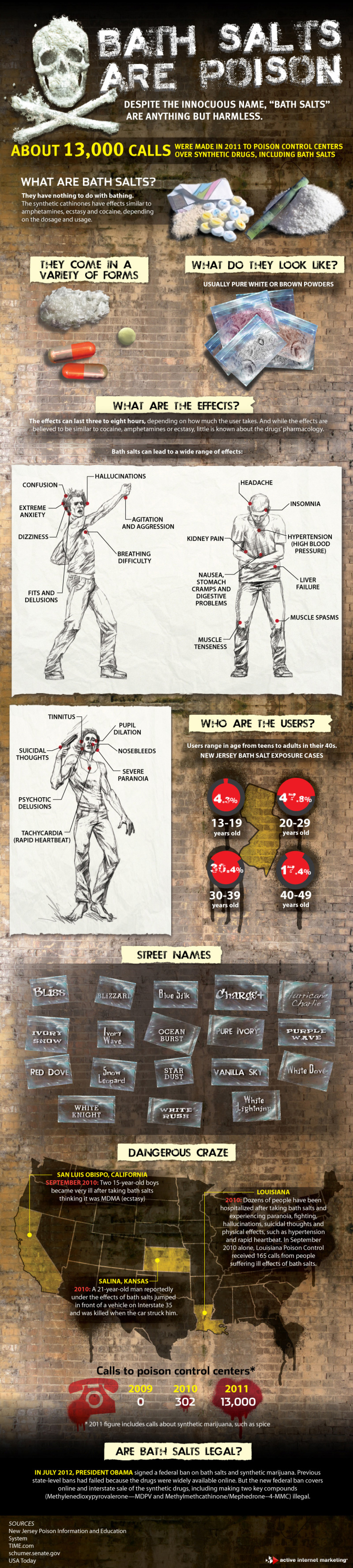 Bath Salts Are Poison Infographic