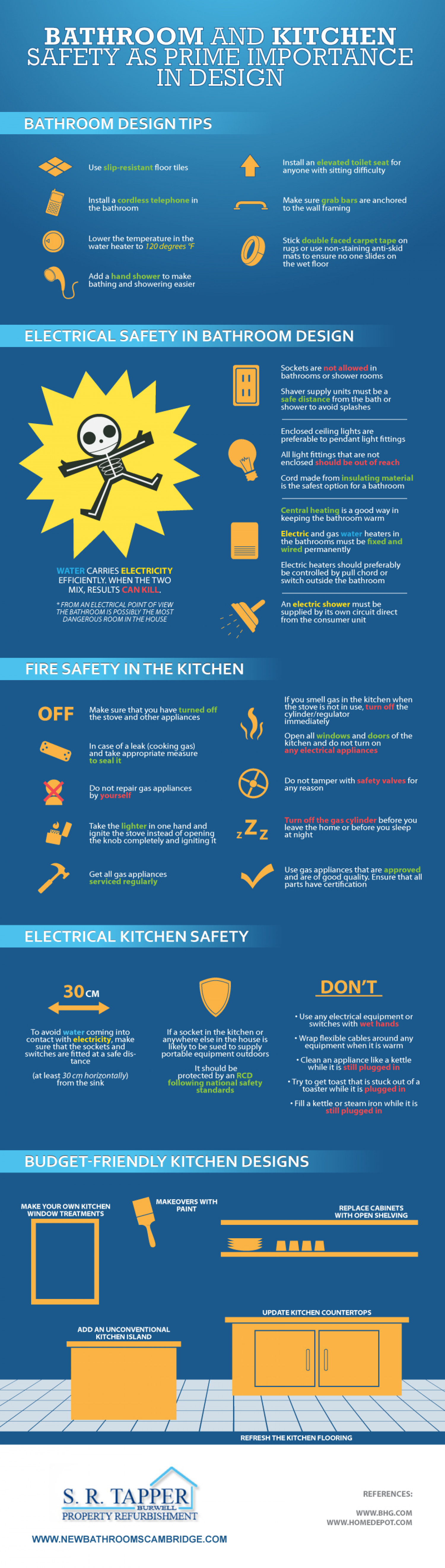 Bathroom And Kitchen Safety As Prime Importance In Design Infographic