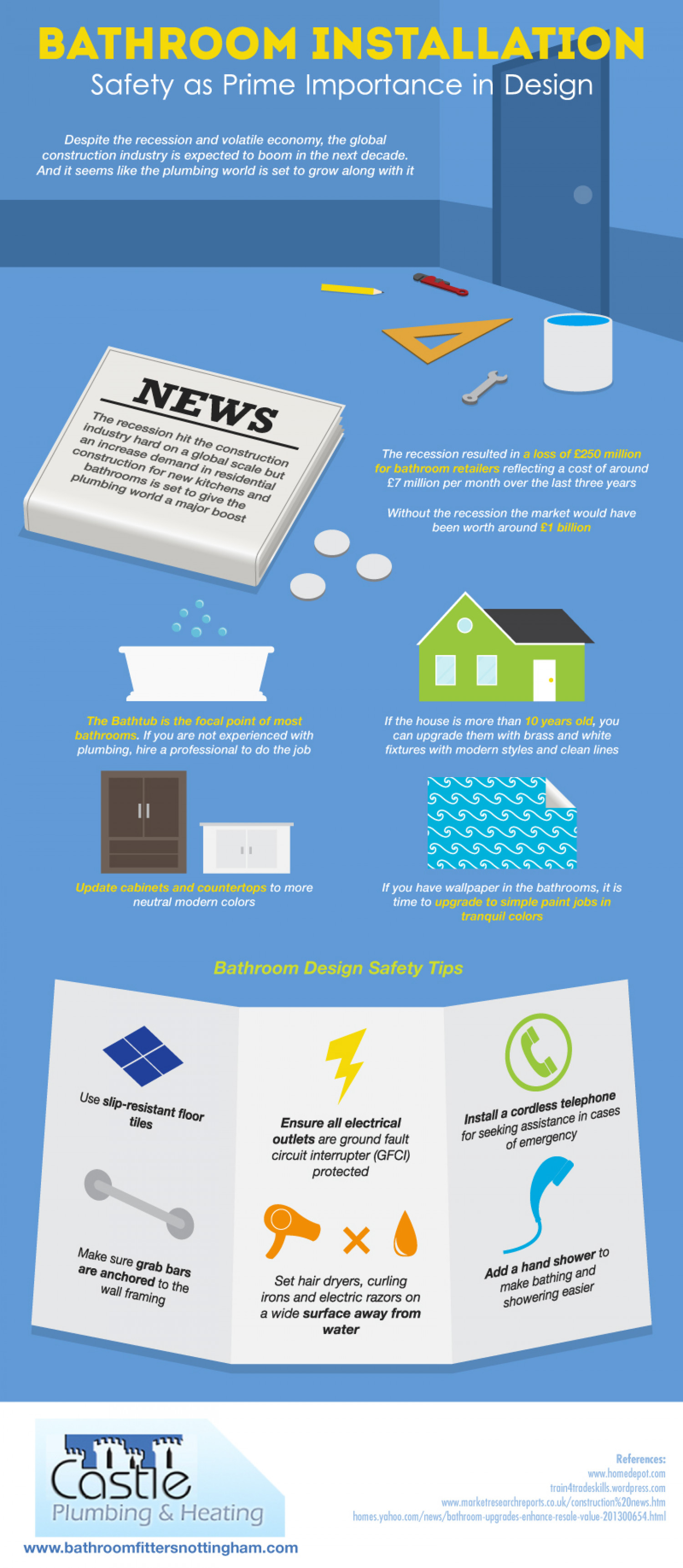 Bathroom Installation: Safety as Prime Importance in Design Infographic