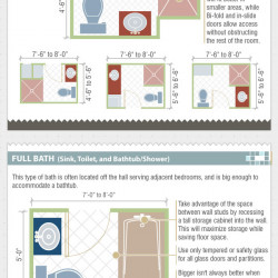 bathroom layout guide visual ly