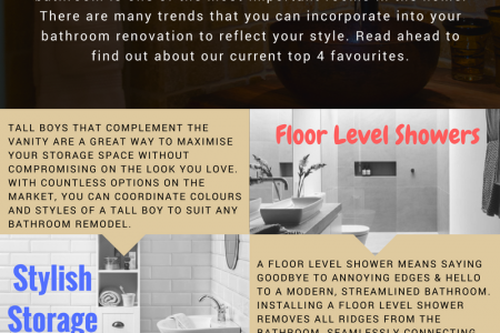 Bathroom Renovations - The Trends That Make you Go Wow Infographic