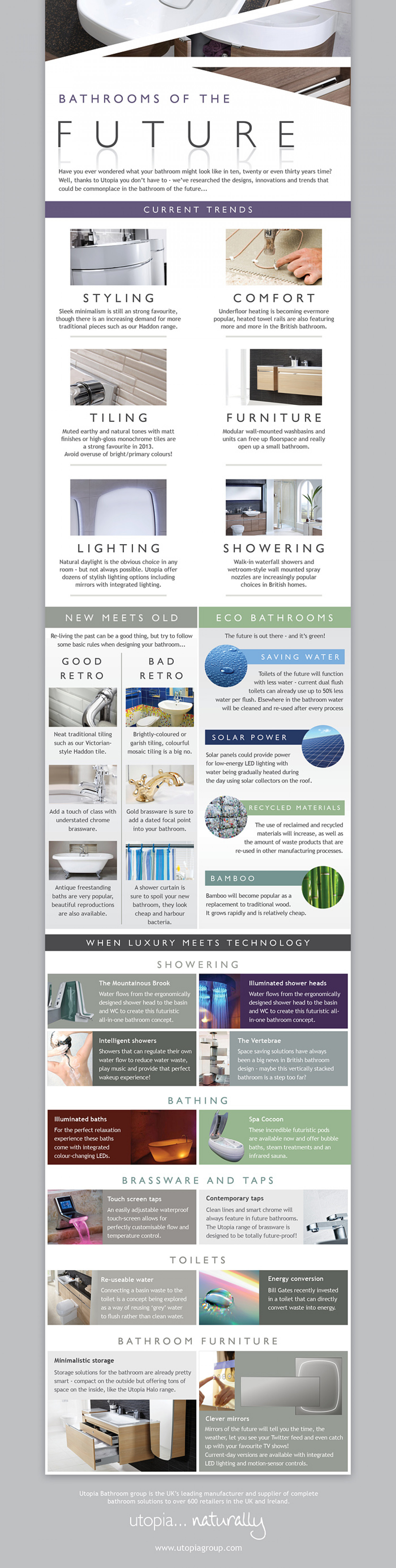 Bathrooms of the Future Infographic