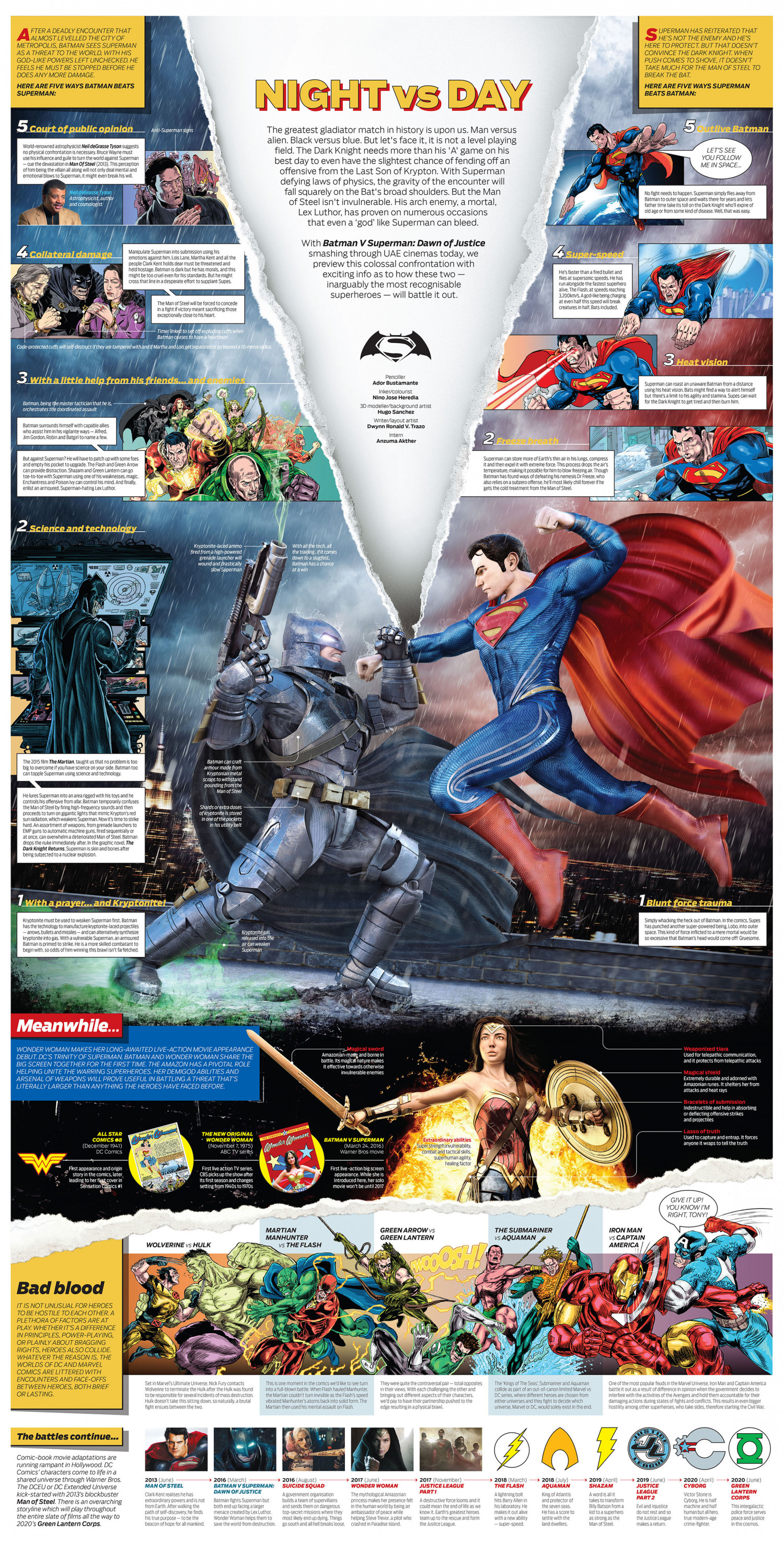 Batman v Superman Infographic