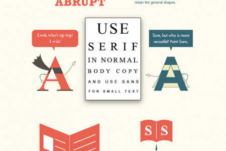 Battle of Serif vs Sans Serif Typefaces Infographic