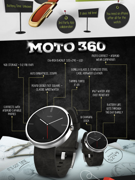 Battle of the Smart Watches Infographic