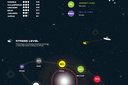 Battle Over the Geeks Infographic