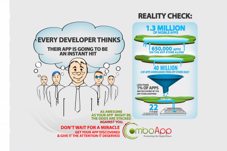 Battlefield App Store – the fight for an app user's pocket Infographic