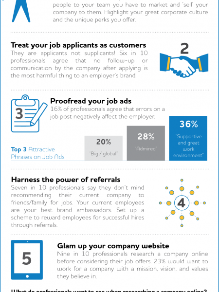 What Makes a Company an Attractive Place to Work? Infographic