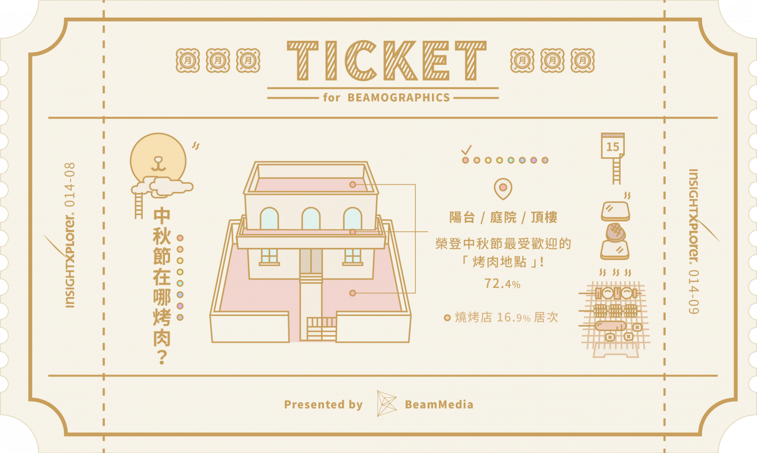 BBQ location, the TICKET for Beamographic Mid-Autumn Festival Issue Infographic