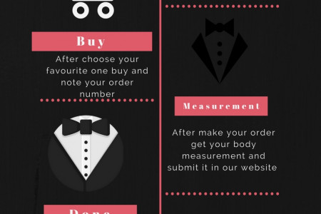Be a Gentleman with Our Made to Measure Suits Infographic