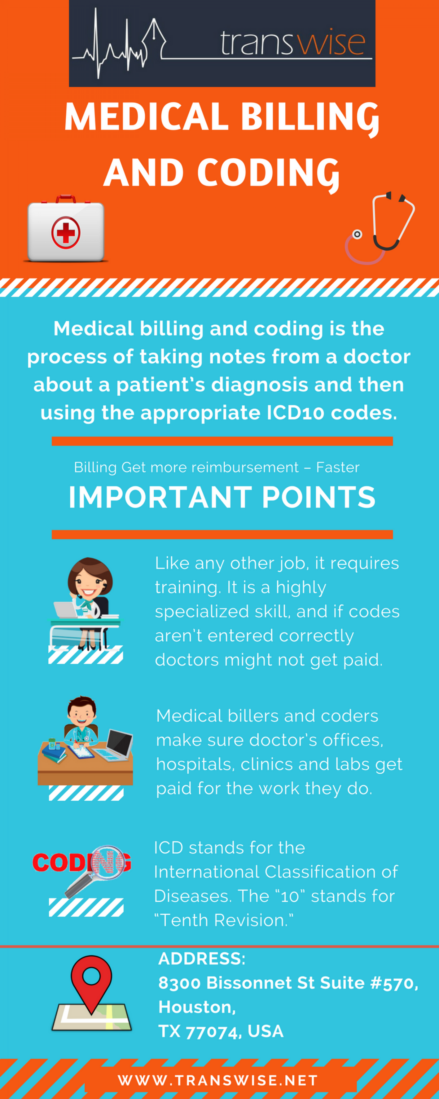 Be aware of Medical Billing and Coding Services Infographic