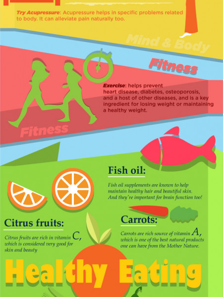 Be Beautiful and Healthy  The Natural Way Infographic