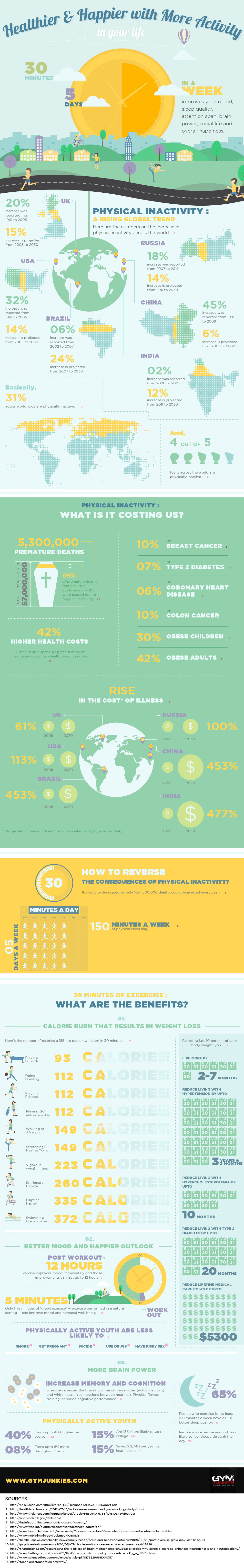 Be Healthier & Happier With More Activity In Your Life  Infographic