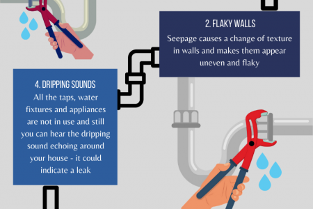 Be Mindful Of the Water Leaking Clues Infographic