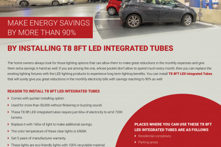 Be More Energy Efficient by T8 8ft Integrated Tube Infographic
