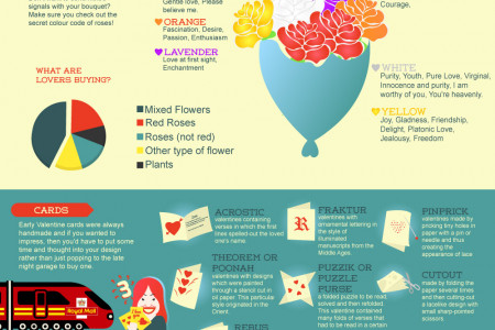 Be My Valentine  Infographic