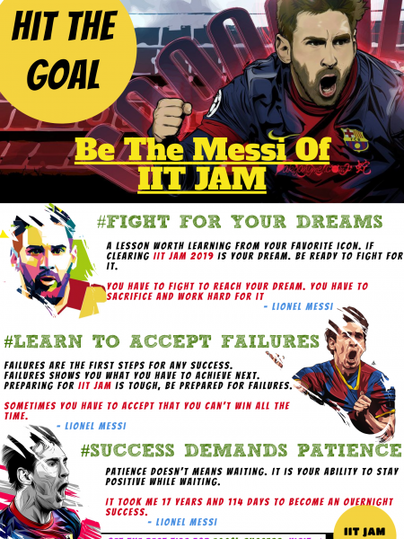 Be The Messi Of IIT JAM Infographic