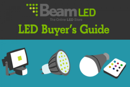 BeamLED's LED Buyer's Guide Infographic