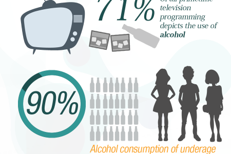 Beating Alcoholism Infographic