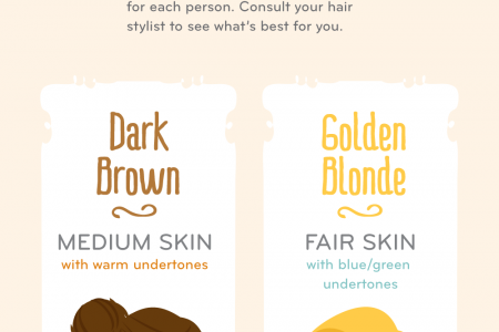 Beating Bad Haircuts and Colors Infographic